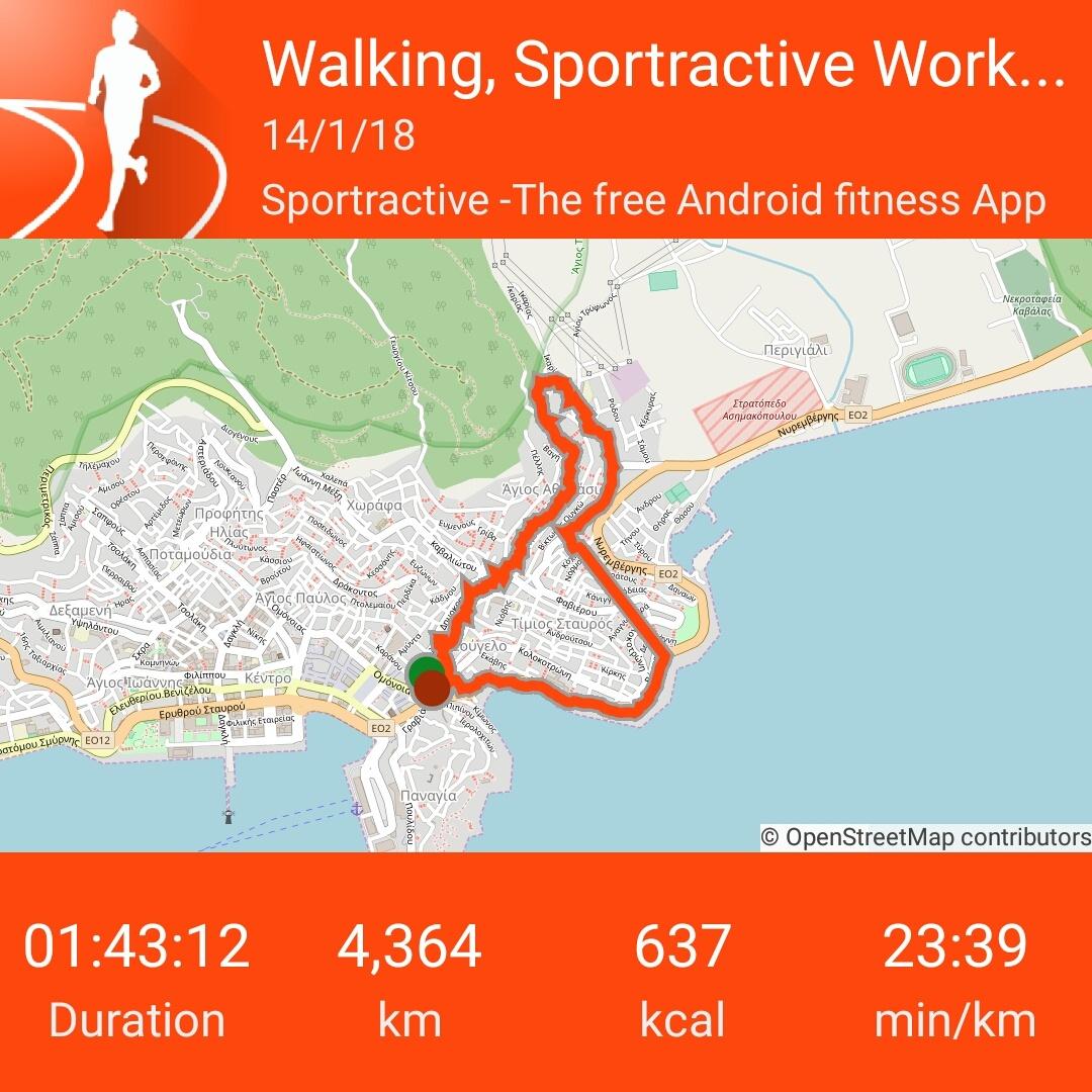 Βόλτα σε Άγιο Κωνσταντίνο – Σφαγεία